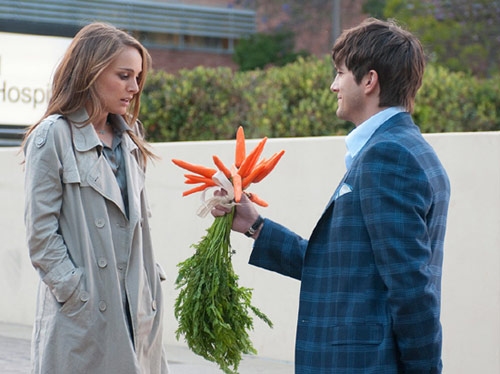 giving girls flowers first family date